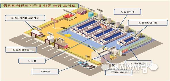 양돈장 8대 방역시설@농식품부
